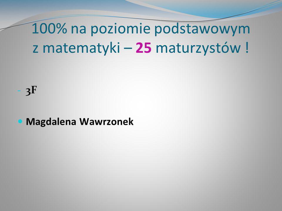 100% na poziomie podstawowym z matematyki – 25 maturzystów ! - 3F Magdalena Wawrzonek