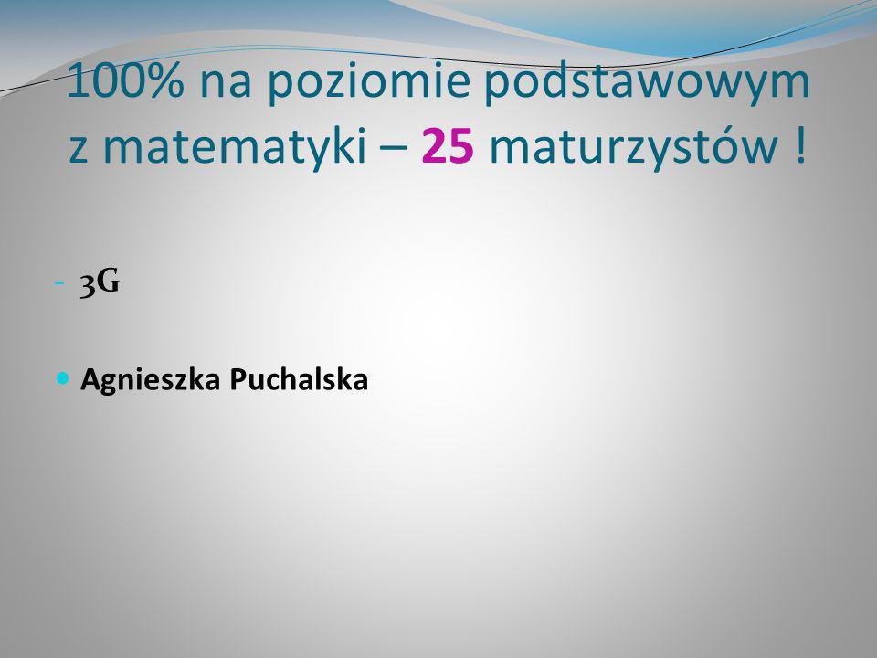 100% na poziomie podstawowym z matematyki – 25 maturzystów ! - 3G Agnieszka Puchalska