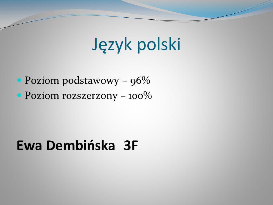 Język polski Poziom podstawowy – 96% Poziom rozszerzony – 100% Ewa Dembińska 3F