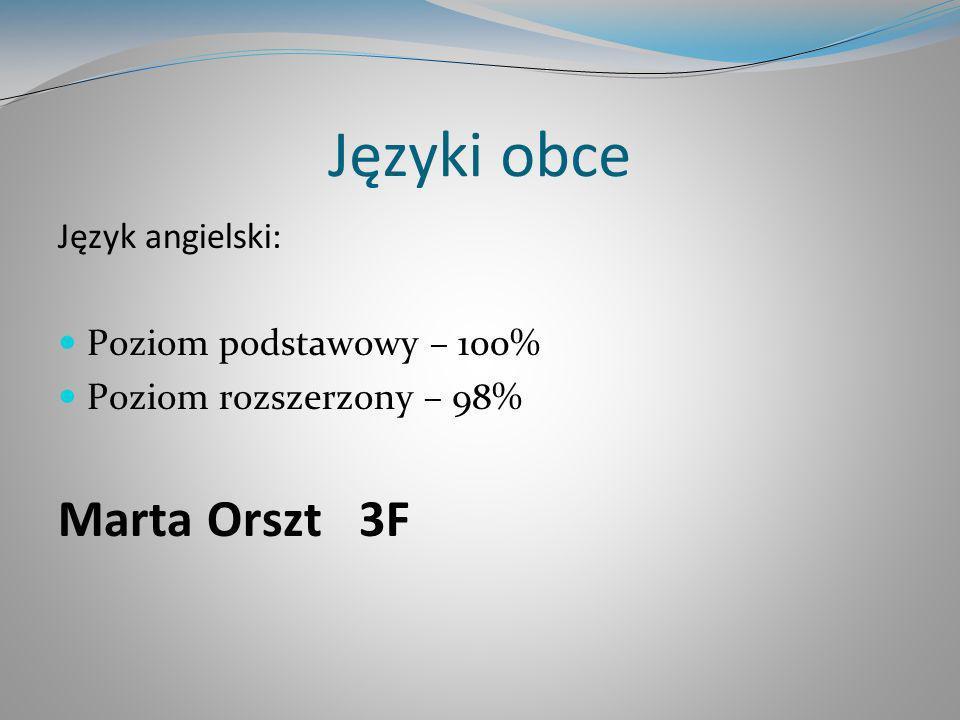 Języki obce Język angielski: Poziom podstawowy – 100% Poziom rozszerzony – 98% Marta Orszt 3F