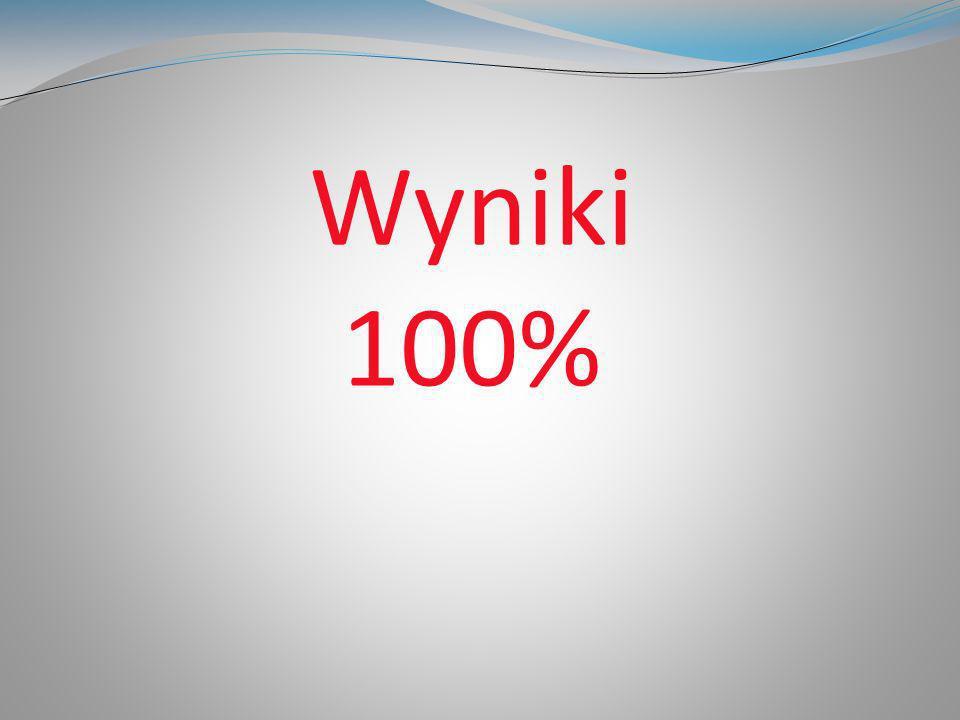Wyniki 100%