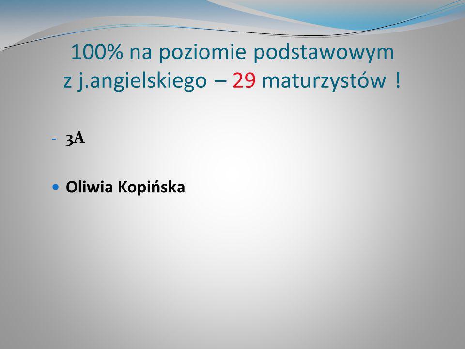100% na poziomie podstawowym z j.angielskiego – 29 maturzystów .