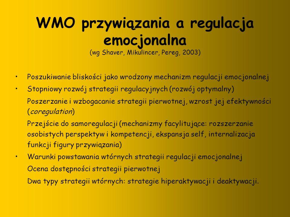 WMO przywiązania a regulacja emocjonalna (wg Shaver, Mikulincer, Pereg, 2003) Poszukiwanie bliskości jako wrodzony mechanizm regulacji emocjonalnej St