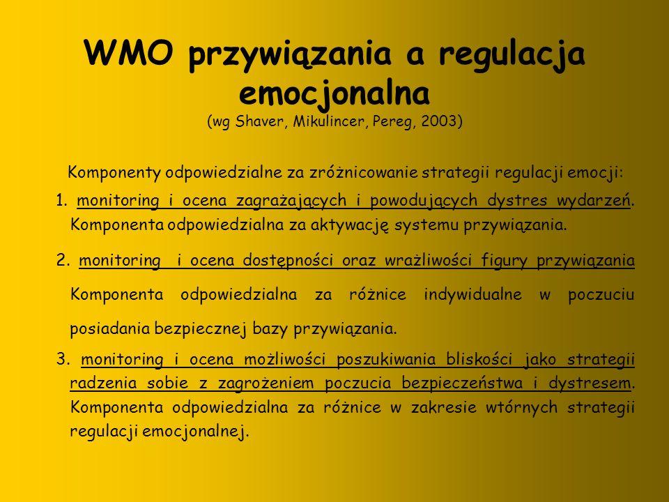 WMO przywiązania a regulacja emocjonalna (wg Shaver, Mikulincer, Pereg, 2003) Komponenty odpowiedzialne za zróżnicowanie strategii regulacji emocji: 1