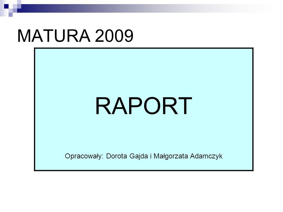 MATURA 2009 RAPORT Opracowały: Dorota Gajda i Małgorzata Adamczyk