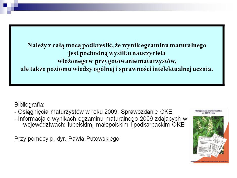 Bibliografia: - Osiągnięcia maturzystów w roku 2009. Sprawozdanie CKE - Informacja o wynikach egzaminu maturalnego 2009 zdających w województwach: lub