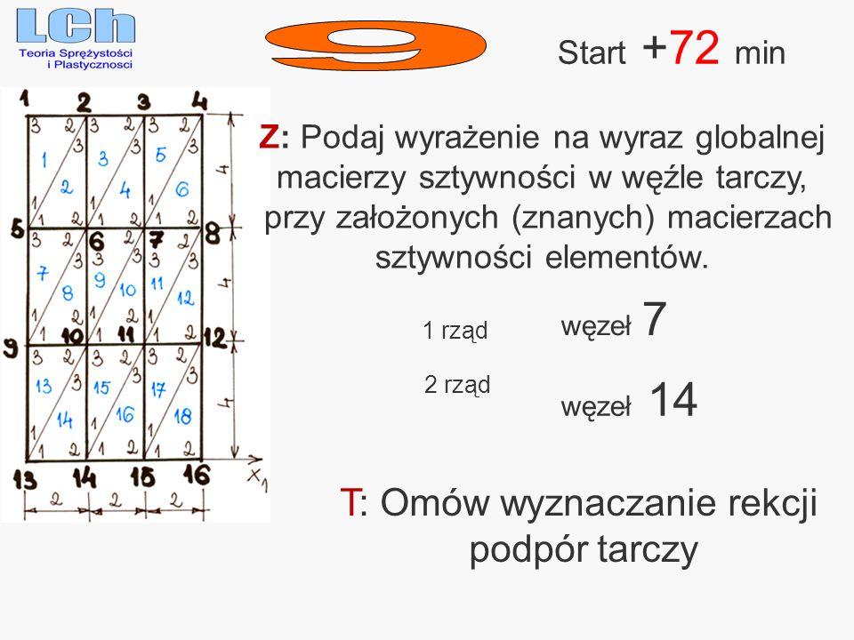 T: Omów wyznaczanie rekcji podpór tarczy Start +72 min Z: Podaj wyrażenie na wyraz globalnej macierzy sztywności w węźle tarczy, przy założonych (znan