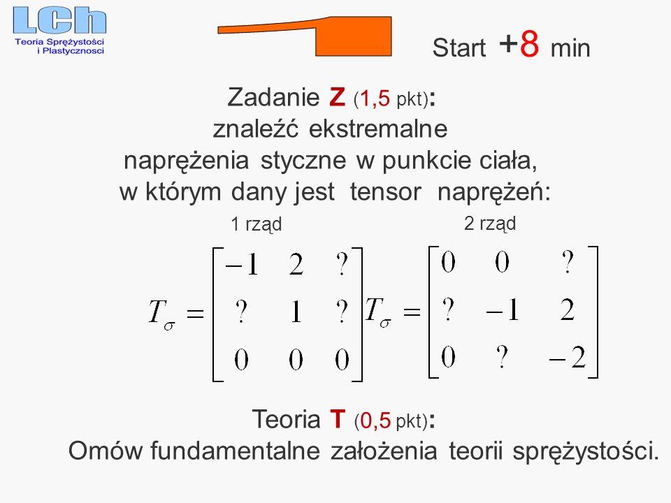 Zadanie Z ( 1,5 pkt) : znaleźć ekstremalne naprężenia styczne w punkcie ciała, w którym dany jest tensor naprężeń: Start +8 min Teoria T ( 0,5 pkt) :