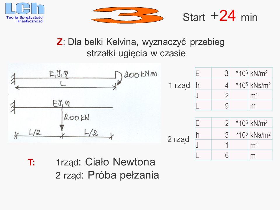 Z: Dla belki Kelvina, wyznaczyć przebieg strzałki ugięcia w czasie T: 1rząd : Ciało Newtona 2 rząd : Próba pełzania Start +24 min E2*10 6 kN/m 2 h 3*1