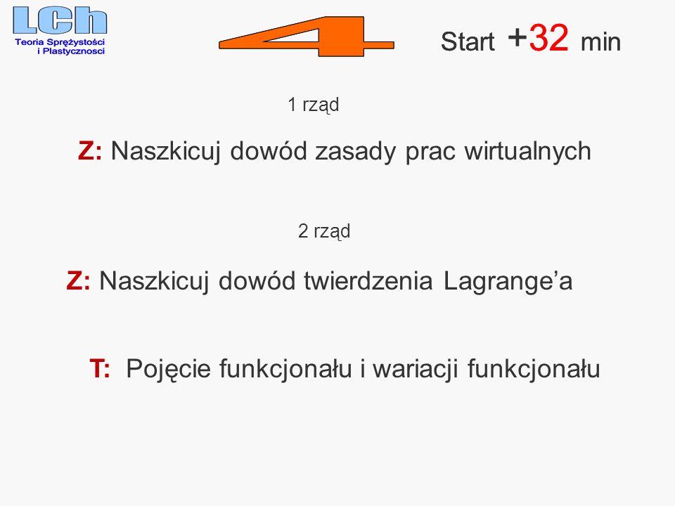 Start +32 min Z: Naszkicuj dowód zasady prac wirtualnych 1 rząd 2 rząd Z: Naszkicuj dowód twierdzenia Lagrangea T: Pojęcie funkcjonału i wariacji funk
