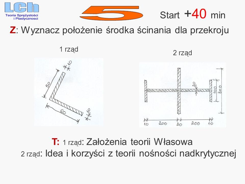 Start +40 min Z: Wyznacz położenie środka ścinania dla przekroju 1 rząd 2 rząd T: 1 rząd : Założenia teorii Własowa 2 rząd : Idea i korzyści z teorii