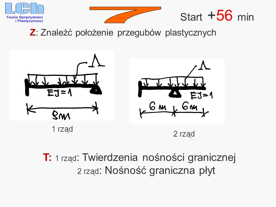 Start +64 min Z: Obliczyć zmianę objętości jednostkowego sześcianu ciała pozostającego pod wpływem naprężeń z zadania 1.
