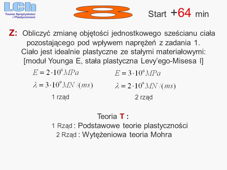 Start +64 min Z: Obliczyć zmianę objętości jednostkowego sześcianu ciała pozostającego pod wpływem naprężeń z zadania 1. Ciało jest idealnie plastyczn