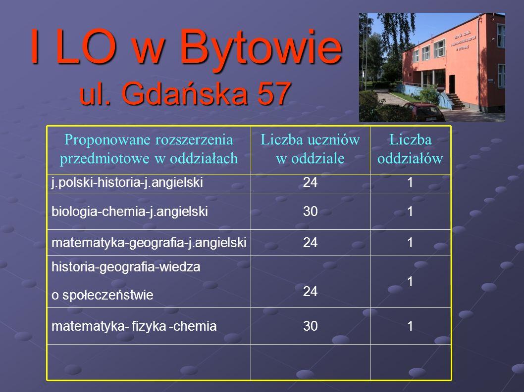 I LO w Bytowie ul. Gdańska 57 130matematyka- fizyka -chemia 1 24 historia-geografia-wiedza o społeczeństwie 124matematyka-geografia-j.angielski 130bio