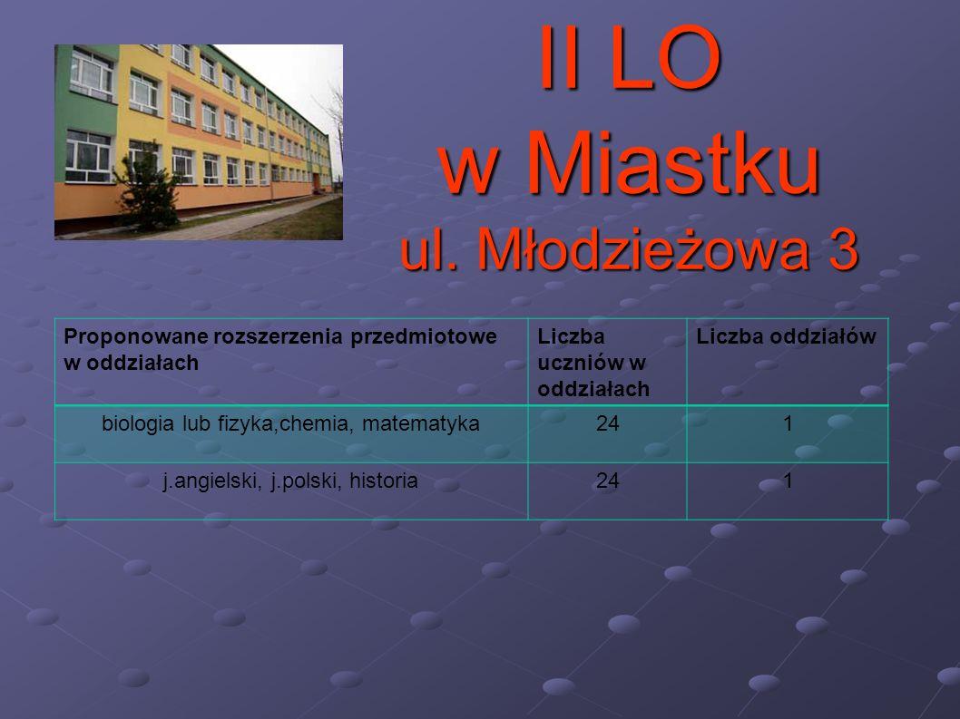 II LO w Miastku ul. Młodzieżowa 3 Proponowane rozszerzenia przedmiotowe w oddziałach Liczba uczniów w oddziałach Liczba oddziałów biologia lub fizyka,