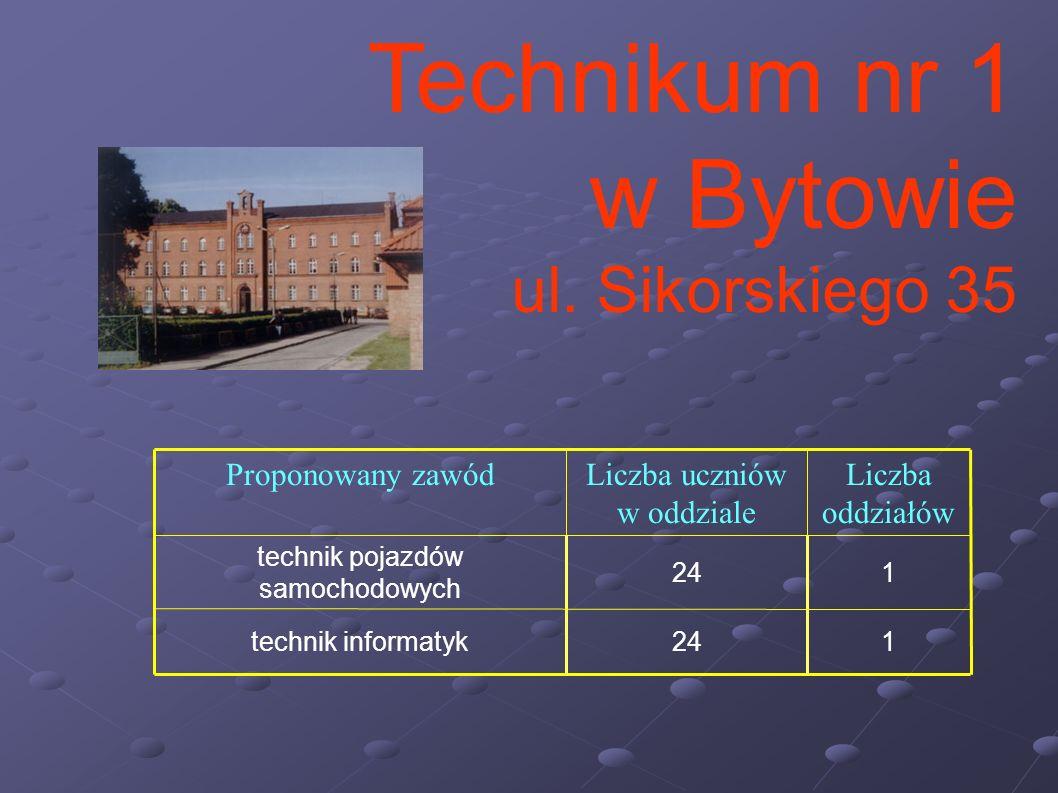 1 technik informatyk 124 technik pojazdów samochodowych Liczba oddziałów Liczba uczniów w oddziale Proponowany zawód Technikum nr 1 w Bytowie ul. Siko