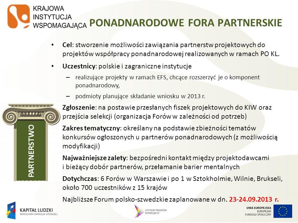 PONADNARODOWE FORA PARTNERSKIE Cel: stworzenie możliwości zawiązania partnerstw projektowych do projektów współpracy ponadnarodowej realizowanych w ra