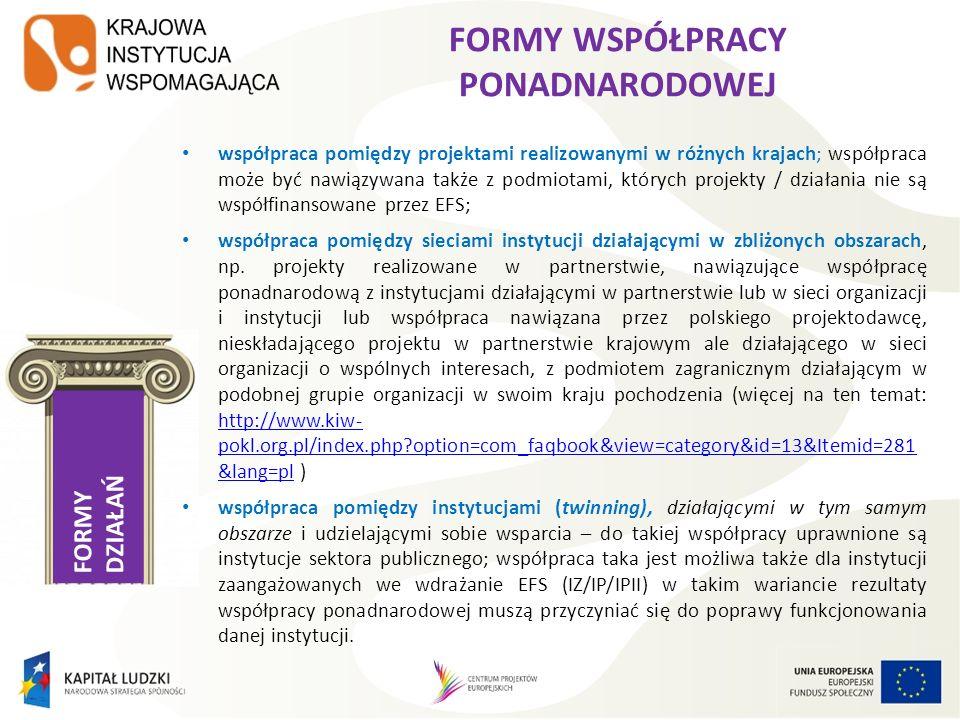 FORMY DZIAŁAŃ FORMY WSPÓŁPRACY PONADNARODOWEJ współpraca pomiędzy projektami realizowanymi w różnych krajach; współpraca może być nawiązywana także z
