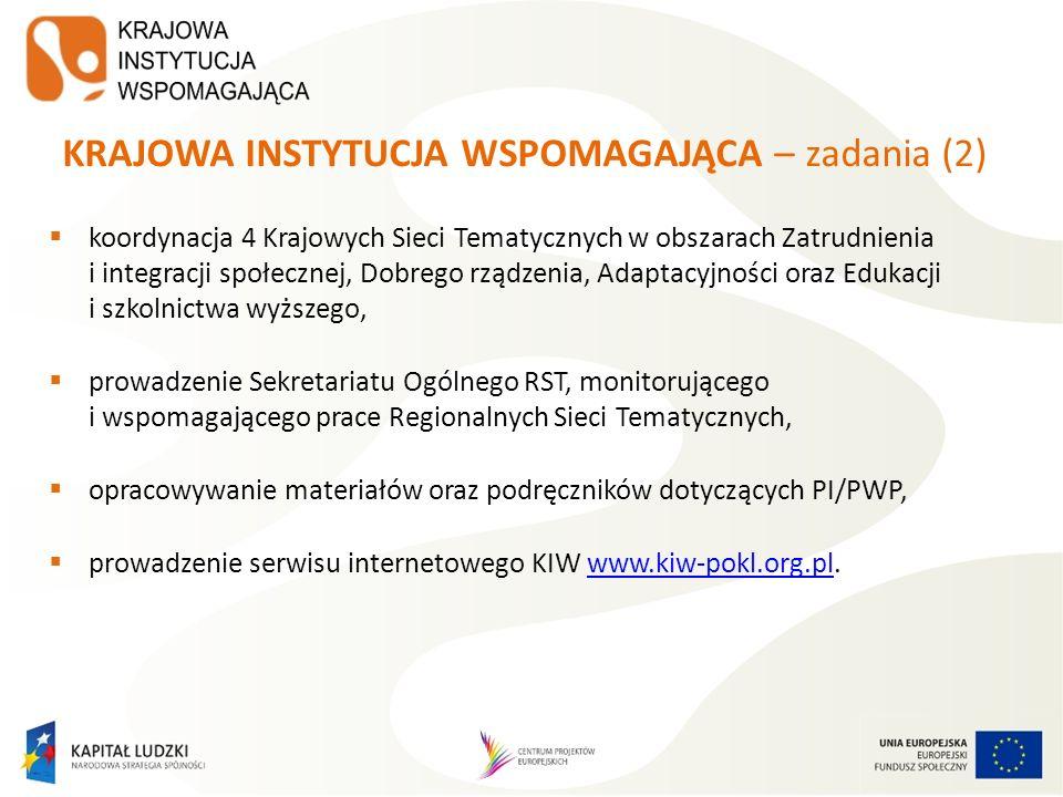 KRAJOWA INSTYTUCJA WSPOMAGAJĄCA – zadania (2) koordynacja 4 Krajowych Sieci Tematycznych w obszarach Zatrudnienia i integracji społecznej, Dobrego rzą
