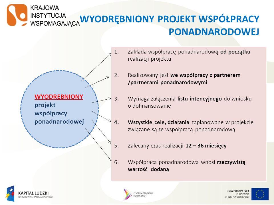 WYODRĘBNIONY PROJEKT WSPÓŁPRACY PONADNARODOWEJ 1.Zakłada współpracę ponadnarodową od początku realizacji projektu 2.Realizowany jest we współpracy z p