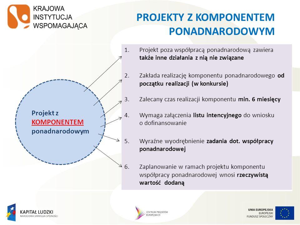 PROJEKTY Z KOMPONENTEM PONADNARODOWYM 1.Projekt poza współpracą ponadnarodową zawiera także inne działania z nią nie związane 2.Zakłada realizację kom