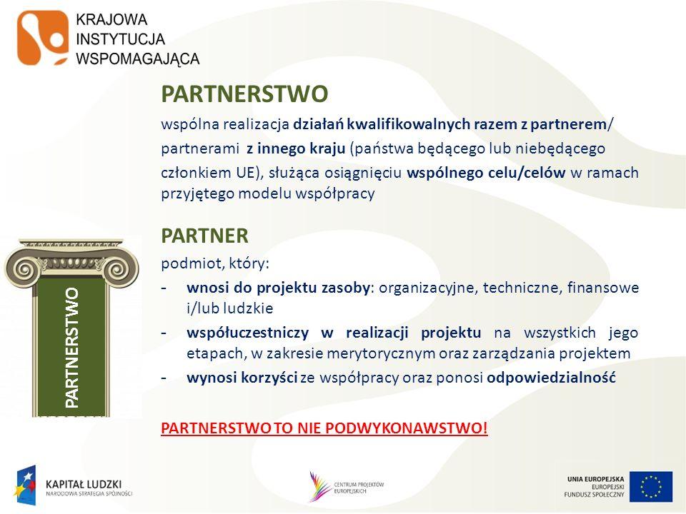 PARTNERSTWO wspólna realizacja działań kwalifikowalnych razem z partnerem/ partnerami z innego kraju (państwa będącego lub niebędącego członkiem UE),
