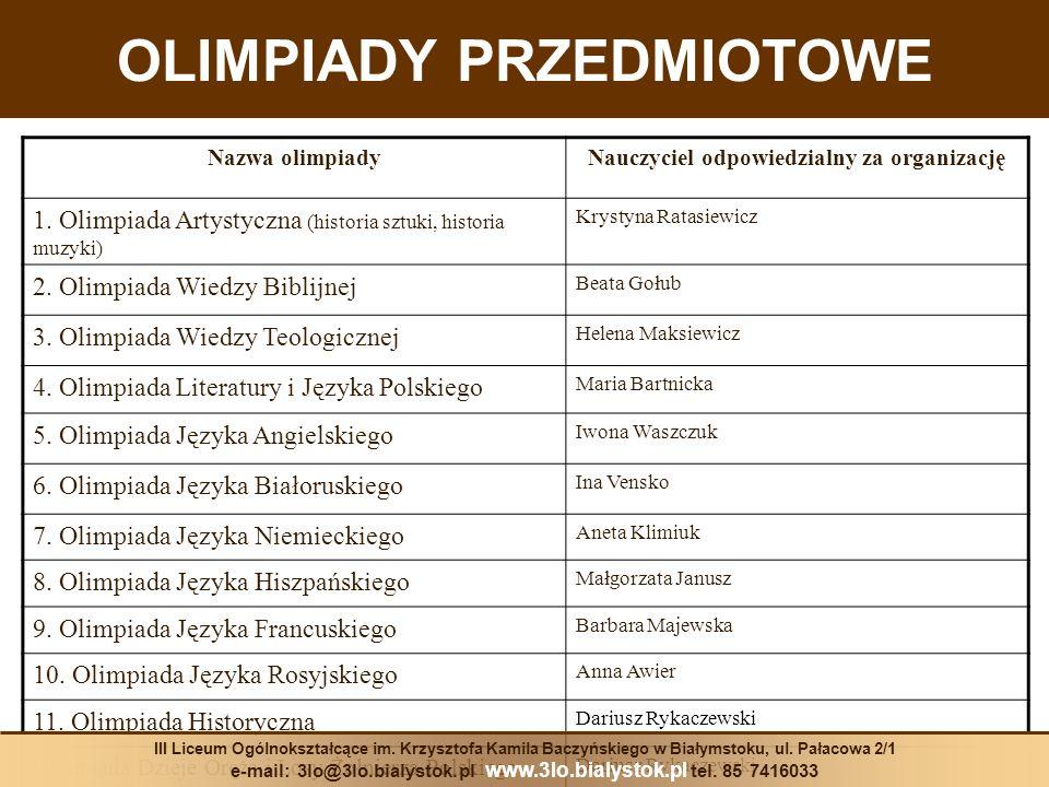 OLIMPIADY PRZEDMIOTOWE Nazwa olimpiadyNauczyciel odpowiedzialny za organizację 1. Olimpiada Artystyczna (historia sztuki, historia muzyki) Krystyna Ra