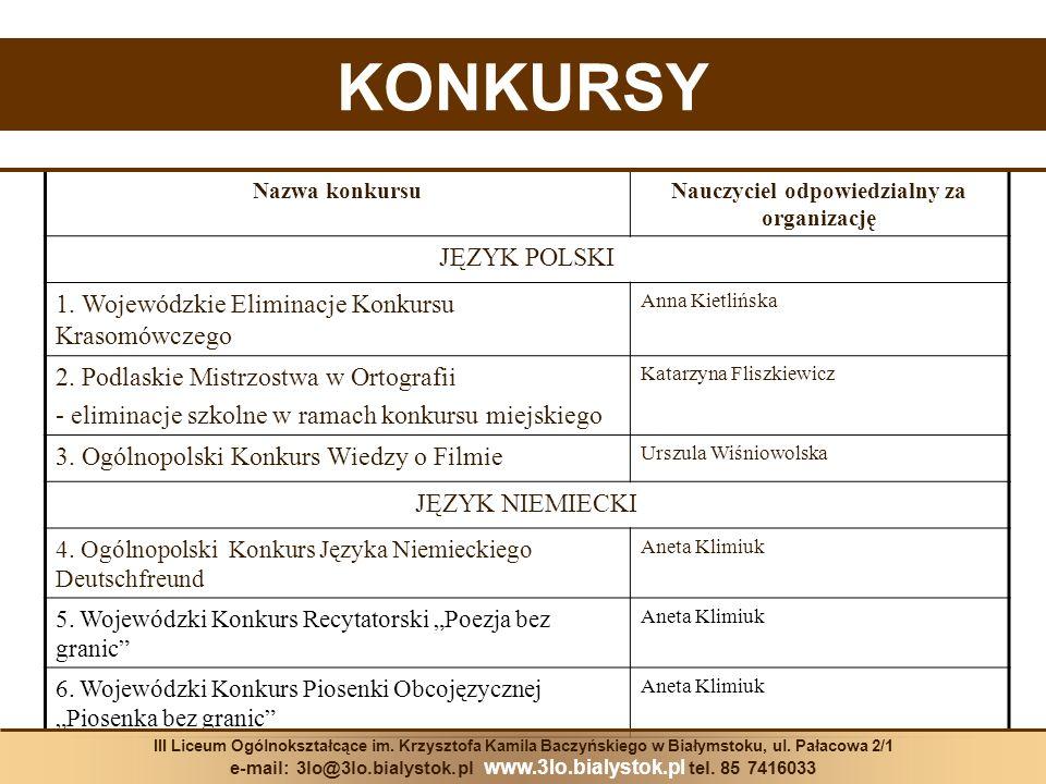 KONKURSY Nazwa konkursuNauczyciel odpowiedzialny za organizację JĘZYK POLSKI 1. Wojewódzkie Eliminacje Konkursu Krasomówczego Anna Kietlińska 2. Podla