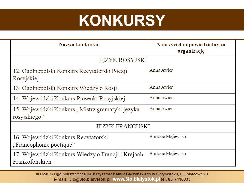 KONKURSY Nazwa konkursuNauczyciel odpowiedzialny za organizację JĘZYK ROSYJSKI 12. Ogólnopolski Konkurs Recytatorski Poezji Rosyjskiej Anna Awier 13.