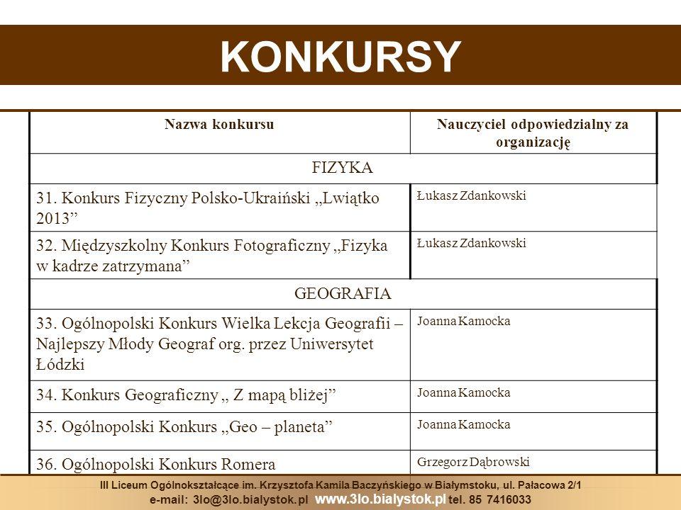 KONKURSY Nazwa konkursuNauczyciel odpowiedzialny za organizację FIZYKA 31. Konkurs Fizyczny Polsko-Ukraiński Lwiątko 2013 Łukasz Zdankowski 32. Między