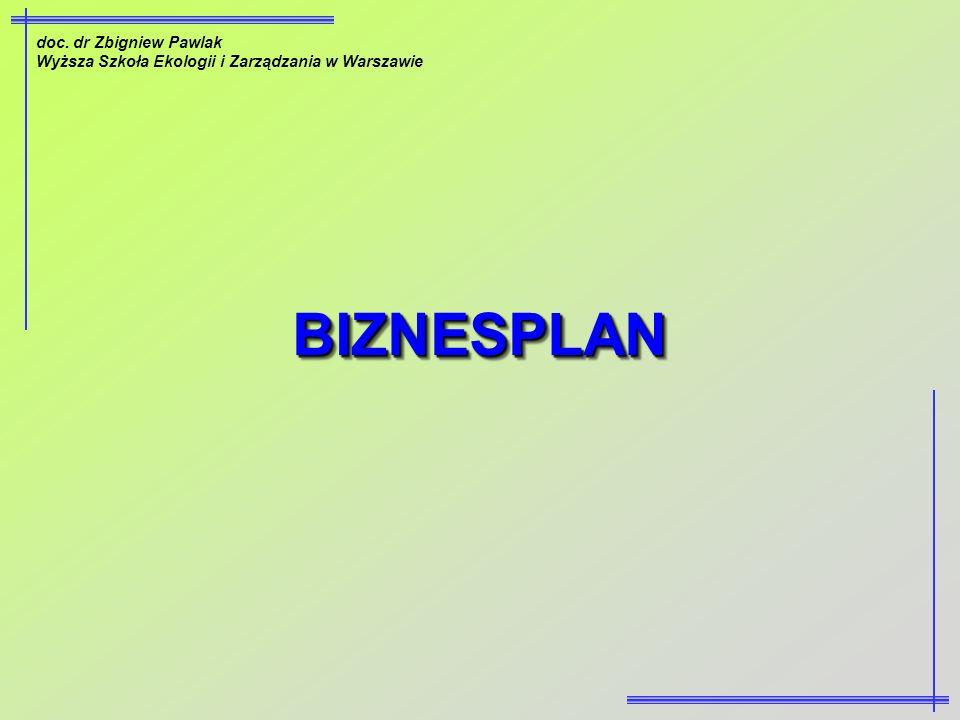 FUNKCJE BIZNESPLANU 1)Funkcja wewnętrzna: dla zarządu firmy dla inwestora (właściciela) 2)Funkcja zewnętrzna: dla banków dla funduszy inwestycyjnych dla partnerów gospodarczych