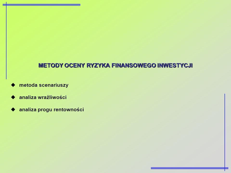 METODY OCENY RYZYKA FINANSOWEGO INWESTYCJI metoda scenariuszy analiza wrażliwości analiza progu rentowności