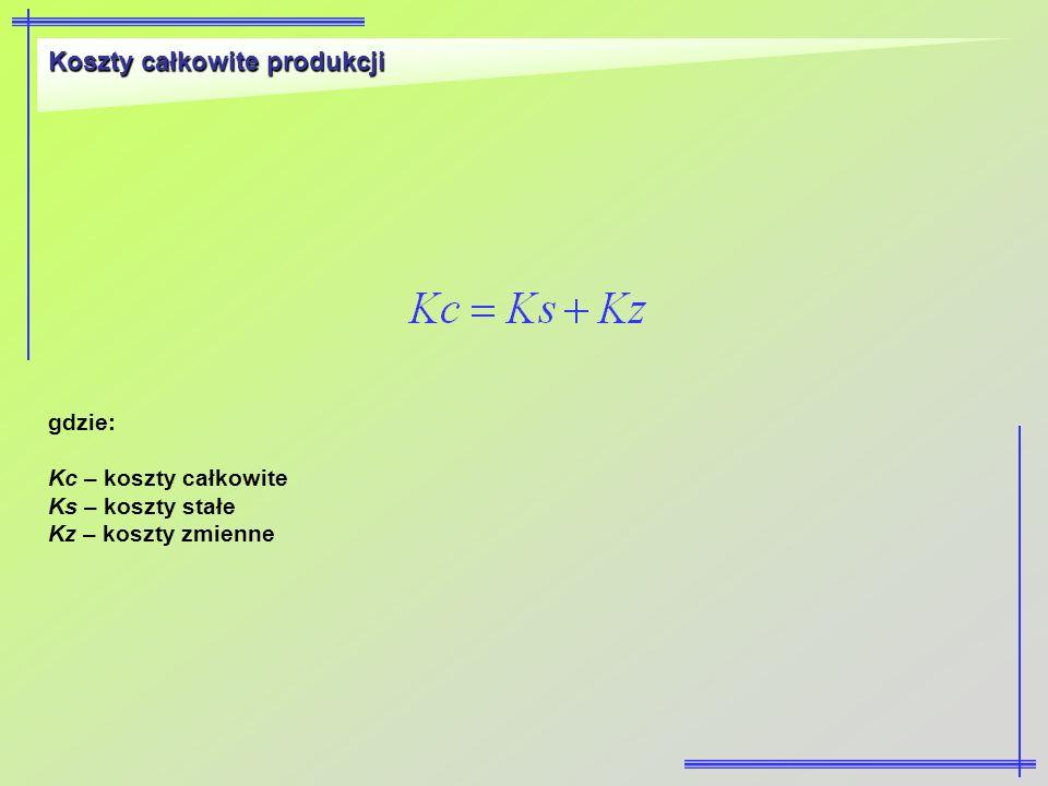 Koszty całkowite produkcji gdzie: Kc – koszty całkowite Ks – koszty stałe Kz – koszty zmienne