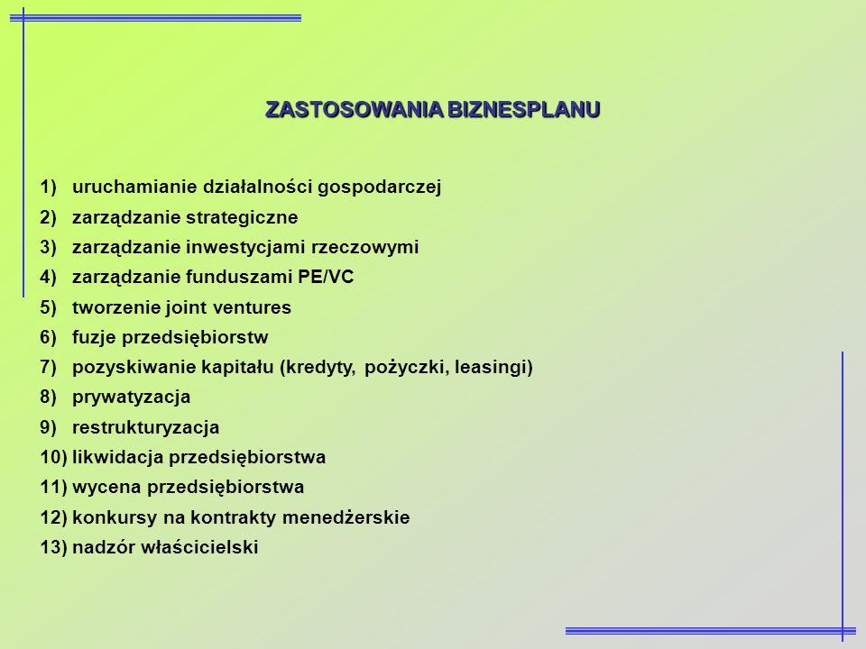 ZASTOSOWANIA BIZNESPLANU 1)uruchamianie działalności gospodarczej 2)zarządzanie strategiczne 3)zarządzanie inwestycjami rzeczowymi 4)zarządzanie fundu
