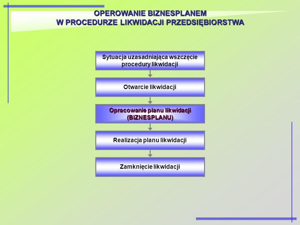 OPEROWANIE BIZNESPLANEM W PROCEDURZE LIKWIDACJI PRZEDSIĘBIORSTWA Sytuacja uzasadniająca wszczęcie procedury likwidacji Otwarcie likwidacji Opracowanie