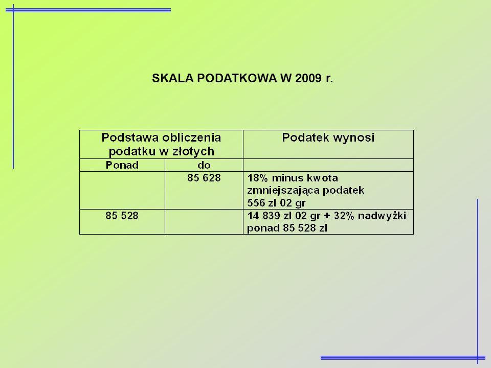 SKALA PODATKOWA W 2009 r.