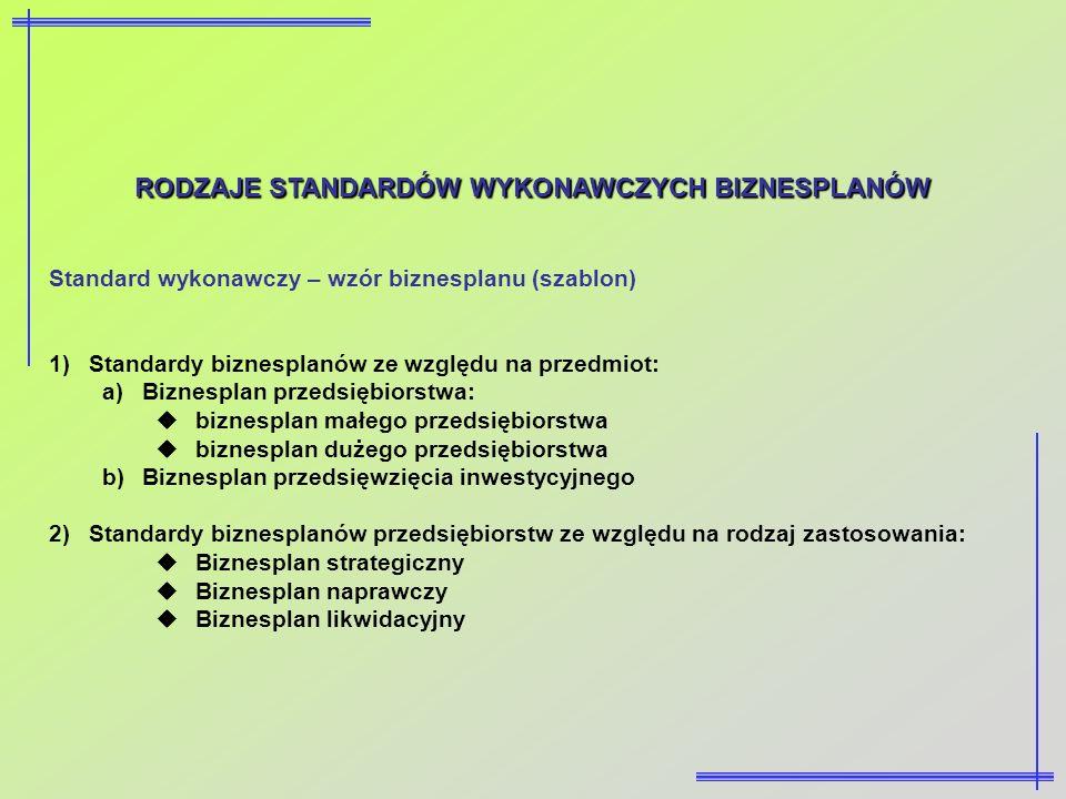 RODZAJE STANDARDÓW WYKONAWCZYCH BIZNESPLANÓW Standard wykonawczy – wzór biznesplanu (szablon) 1)Standardy biznesplanów ze względu na przedmiot: a)Bizn