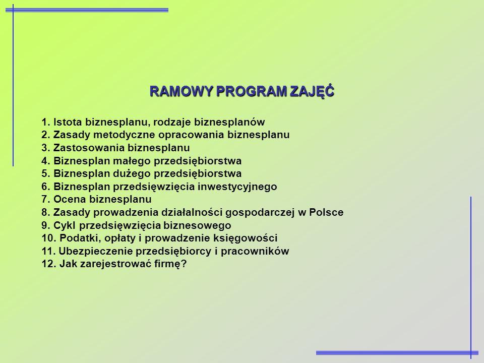 RAMOWY PROGRAM ZAJĘĆ 1. Istota biznesplanu, rodzaje biznesplanów 2. Zasady metodyczne opracowania biznesplanu 3. Zastosowania biznesplanu 4. Biznespla