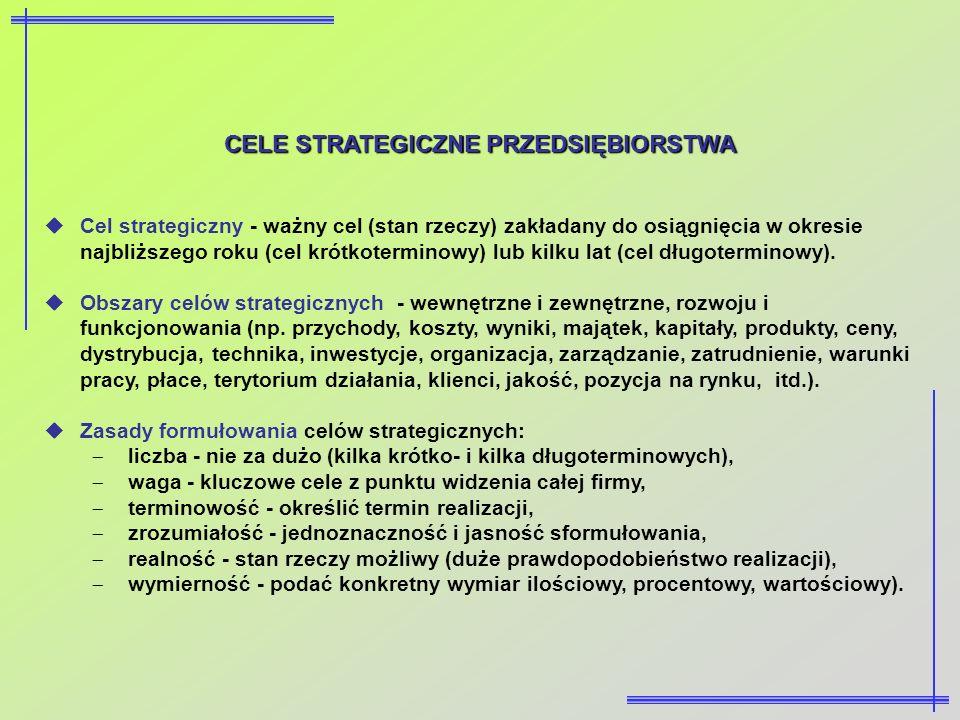 CELE STRATEGICZNE PRZEDSIĘBIORSTWA Cel strategiczny - ważny cel (stan rzeczy) zakładany do osiągnięcia w okresie najbliższego roku (cel krótkoterminow