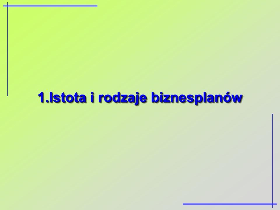 FORMY PRAWNE DZIAŁALNOŚCI GOSPODARCZEJ W POLSCE (DANE GUS 2008)