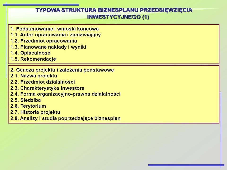 TYPOWA STRUKTURA BIZNESPLANU PRZEDSIĘWZIĘCIA INWESTYCYJNEGO (1) 1. Podsumowanie i wnioski końcowe 1.1. Autor opracowania i zamawiający 1.2. Przedmiot