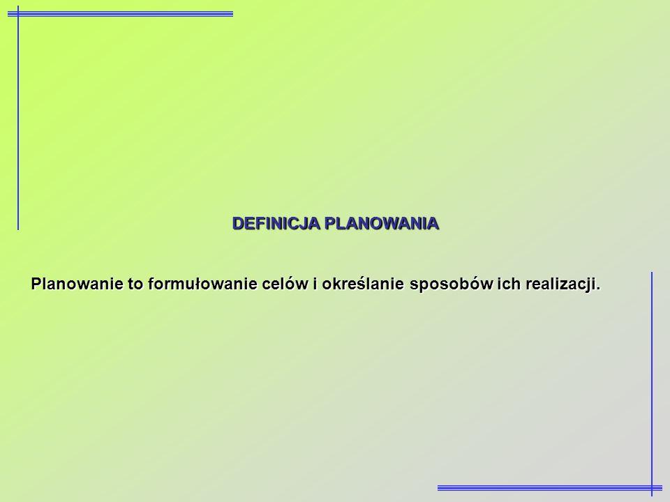 POJĘCIE BIZNESPLAN Biznesplan jest dokumentem planistycznym służącym podejmowaniu decyzji menedżerskich.