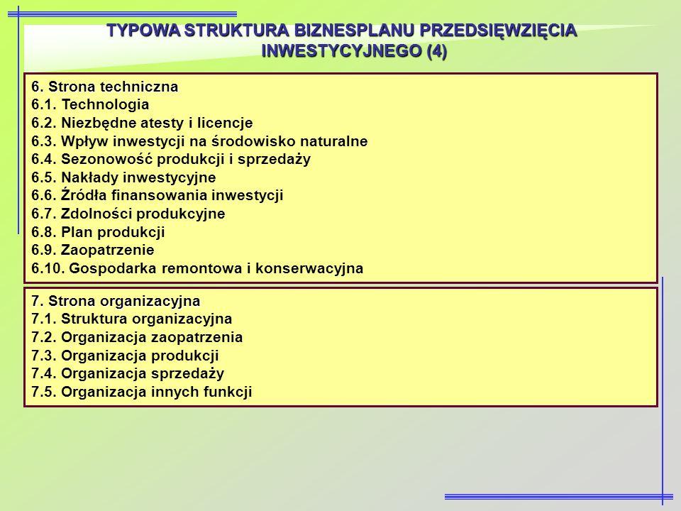 TYPOWA STRUKTURA BIZNESPLANU PRZEDSIĘWZIĘCIA INWESTYCYJNEGO (4) 6. Strona techniczna 6.1. Technologia 6.2. Niezbędne atesty i licencje 6.3. Wpływ inwe