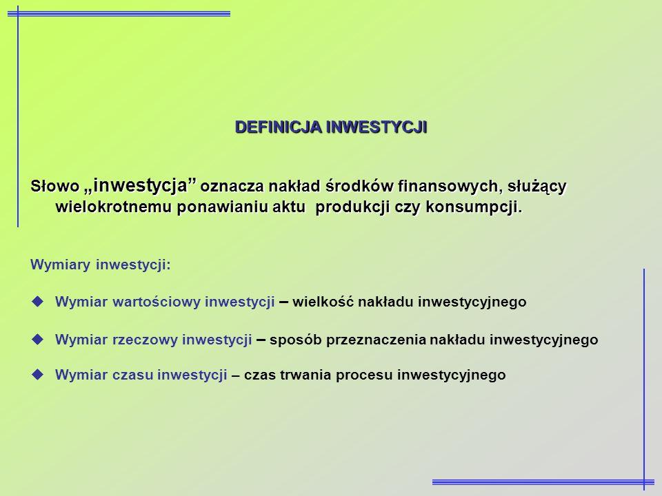 DEFINICJA INWESTYCJI Słowo inwestycja oznacza nakład środków finansowych, służący wielokrotnemu ponawianiu aktu produkcji czy konsumpcji. Wymiary inwe