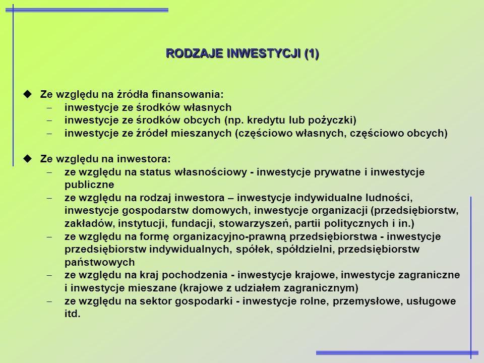 RODZAJE INWESTYCJI (1) Ze względu na źródła finansowania: inwestycje ze środków własnych inwestycje ze środków obcych (np. kredytu lub pożyczki) inwes