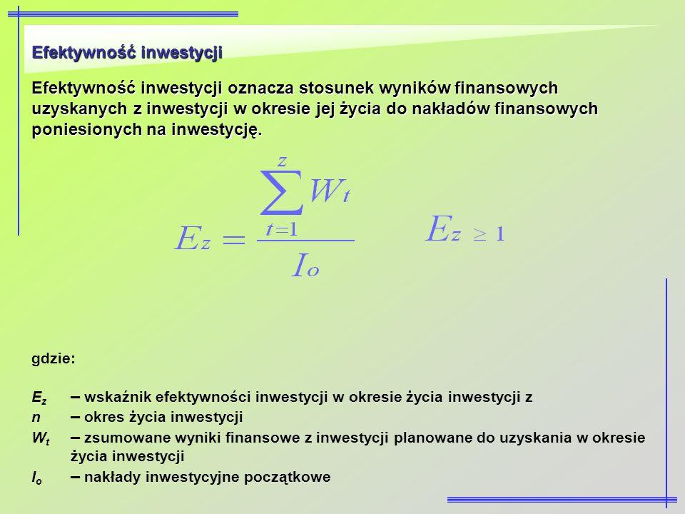 Efektywność inwestycji gdzie: E z – wskaźnik efektywności inwestycji w okresie życia inwestycji z n – okres życia inwestycji W t – zsumowane wyniki fi
