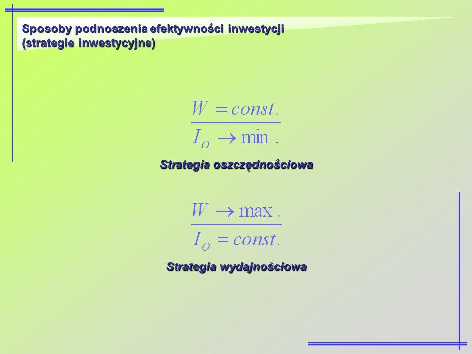 Sposoby podnoszenia efektywności inwestycji (strategie inwestycyjne) Strategia oszczędnościowa Strategia wydajnościowa