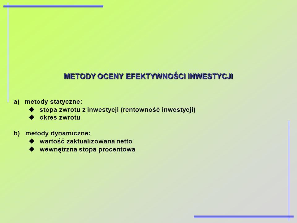 METODY OCENY EFEKTYWNOŚCI INWESTYCJI a)metody statyczne: stopa zwrotu z inwestycji (rentowność inwestycji) okres zwrotu b)metody dynamiczne: wartość z