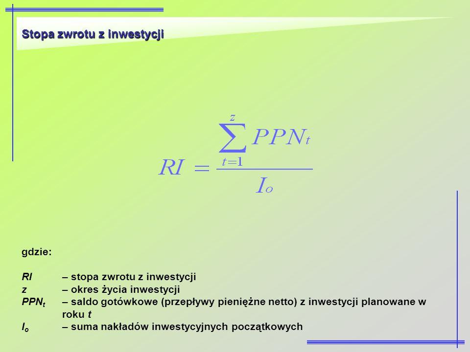 Stopa zwrotu z inwestycji gdzie: RI– stopa zwrotu z inwestycji z– okres życia inwestycji PPN t – saldo gotówkowe (przepływy pieniężne netto) z inwesty
