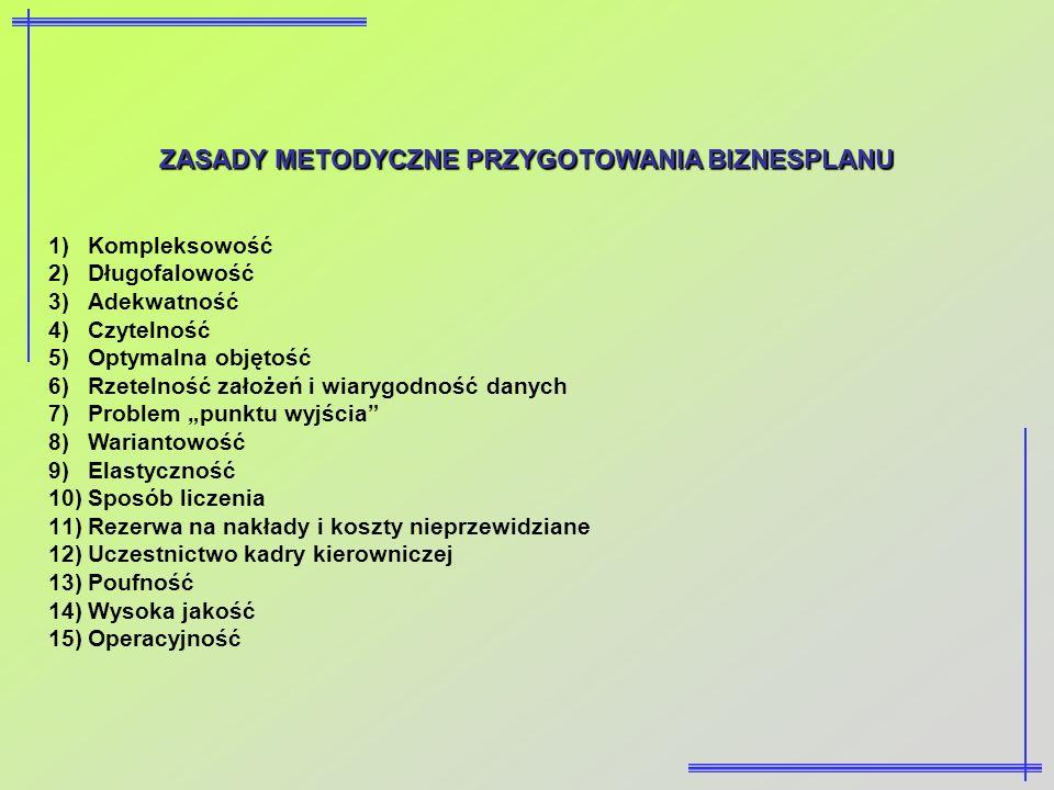 TYPOWA STRUKTURA BIZNESPLANU PRZEDSIĘWZIĘCIA INWESTYCYJNEGO (2) 3.